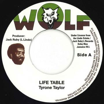 Life Table / Turning